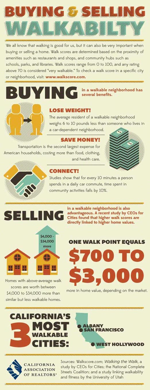 Walkability_oct